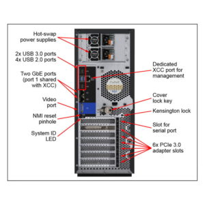 Lenovo ThinkSystem ST550 Tower Server | 64 GB Memory – SAS