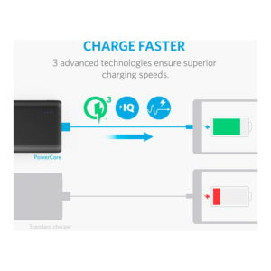 Anker PowerCore Speed 10000 mAh with Quick Charge