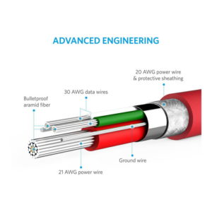 Anker PowerLine Select 6ft Lightning Charging USB Cable (Red)